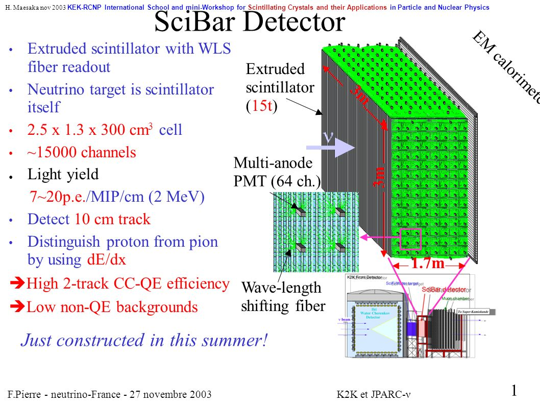 F.Pierre - neutrino-France - 27 novembre 2003 K2K et JPARC-ν 1 SciBar Detector Extruded scintillator with WLS fiber readout Neutrino target is scintillator itself 2.5 x 1.3 x 300 cm 3 cell ~15000 channels Light yield 7~20p.e./MIP/cm (2 MeV) Detect 10 cm track Distinguish proton from pion by using dE/dx High 2-track CC-QE efficiency Low non-QE backgrounds Extruded scintillator (15t) Multi-anode PMT (64 ch.) Wave-length shifting fiber EM calorimeter 1.7m 3m Just constructed in this summer.