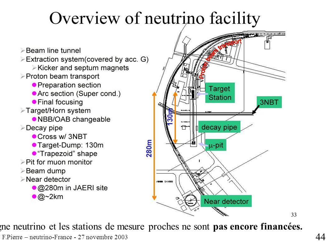 F.Pierre – neutrino-France - 27 novembre 2003 44 La ligne neutrino et les stations de mesure proches ne sont pas encore financées.