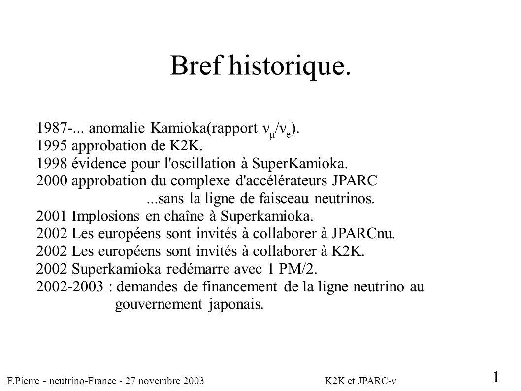 F.Pierre - neutrino-France - 27 novembre 2003 K2K et JPARC-ν 1 Bref historique.