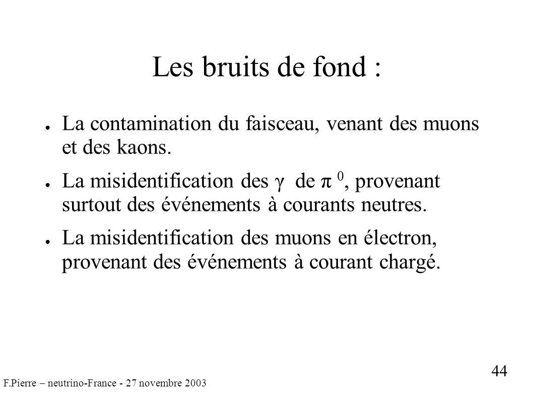 F.Pierre – neutrino-France - 27 novembre 2003 Les bruits de fond : La contamination du faisceau, venant des muons et des kaons.