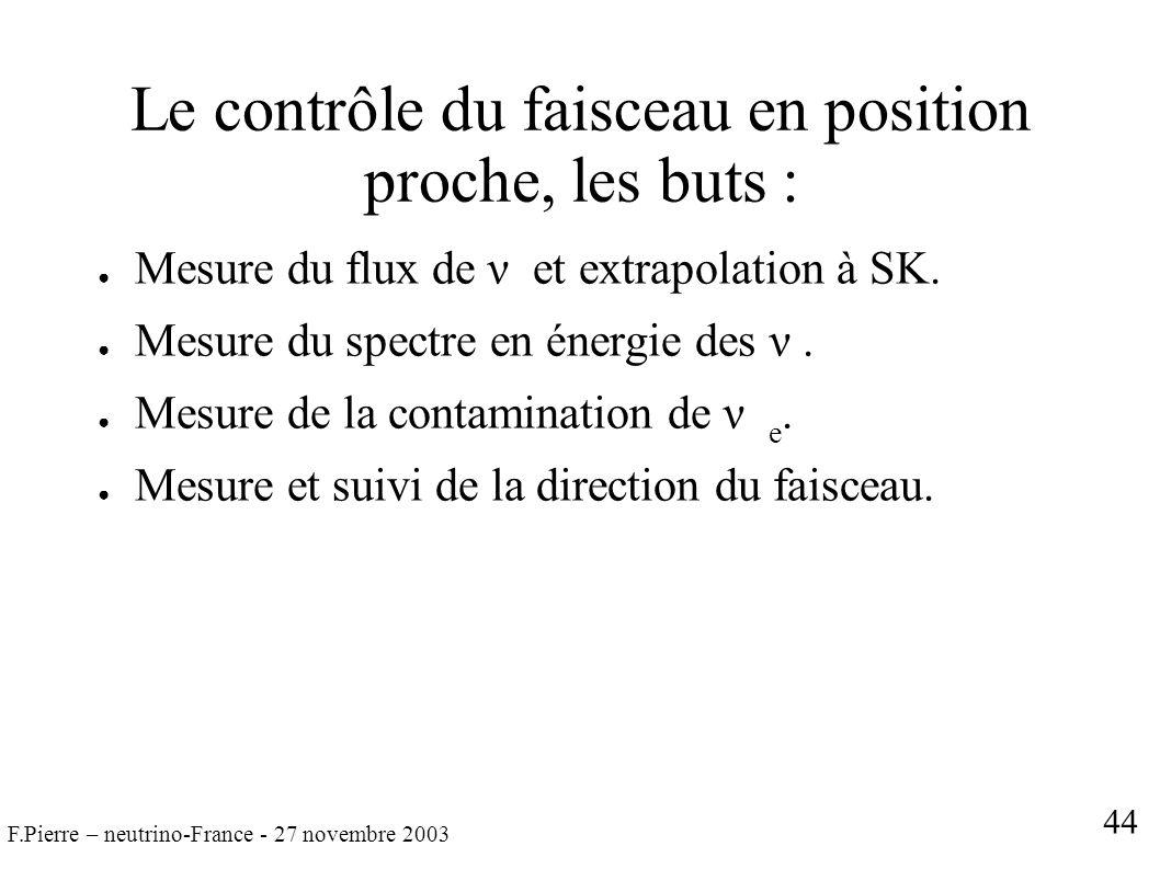 F.Pierre – neutrino-France - 27 novembre 2003 Le contrôle du faisceau en position proche, les buts : Mesure du flux de ν et extrapolation à SK.