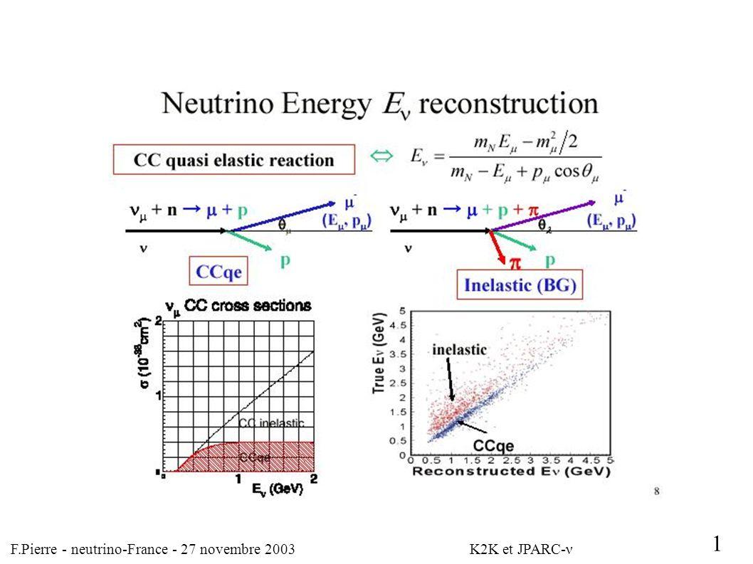 F.Pierre – neutrino-France - 27 novembre 2003 Le contrôle du faisceau en position proche, les moyens : Un détecteur à la SK, massif et lointain.