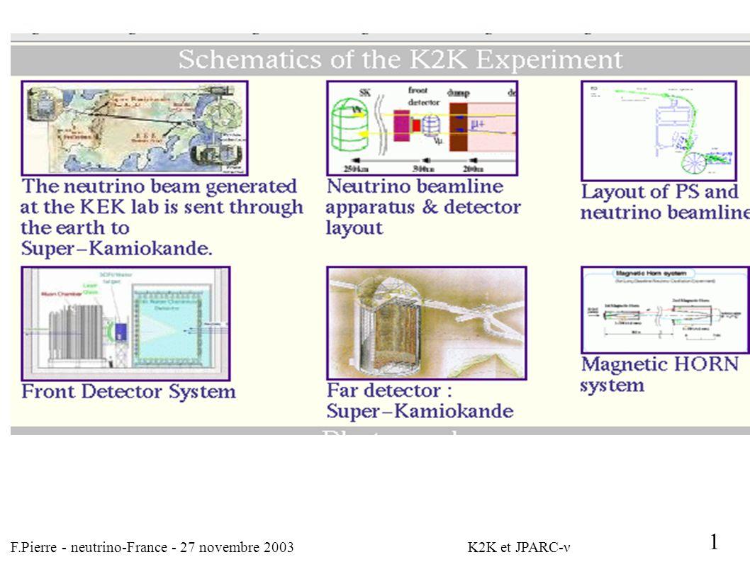 F.Pierre – neutrino-France - 27 novembre 2003 Faisceau à angle : 44