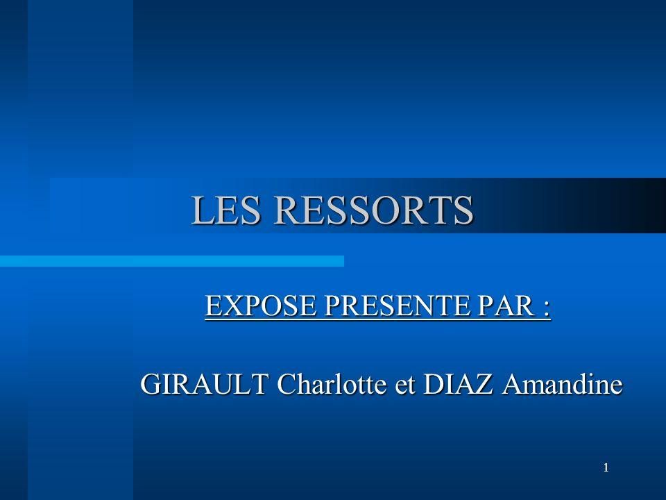 1 LES RESSORTS EXPOSE PRESENTE PAR : GIRAULT Charlotte et DIAZ Amandine GIRAULT Charlotte et DIAZ Amandine