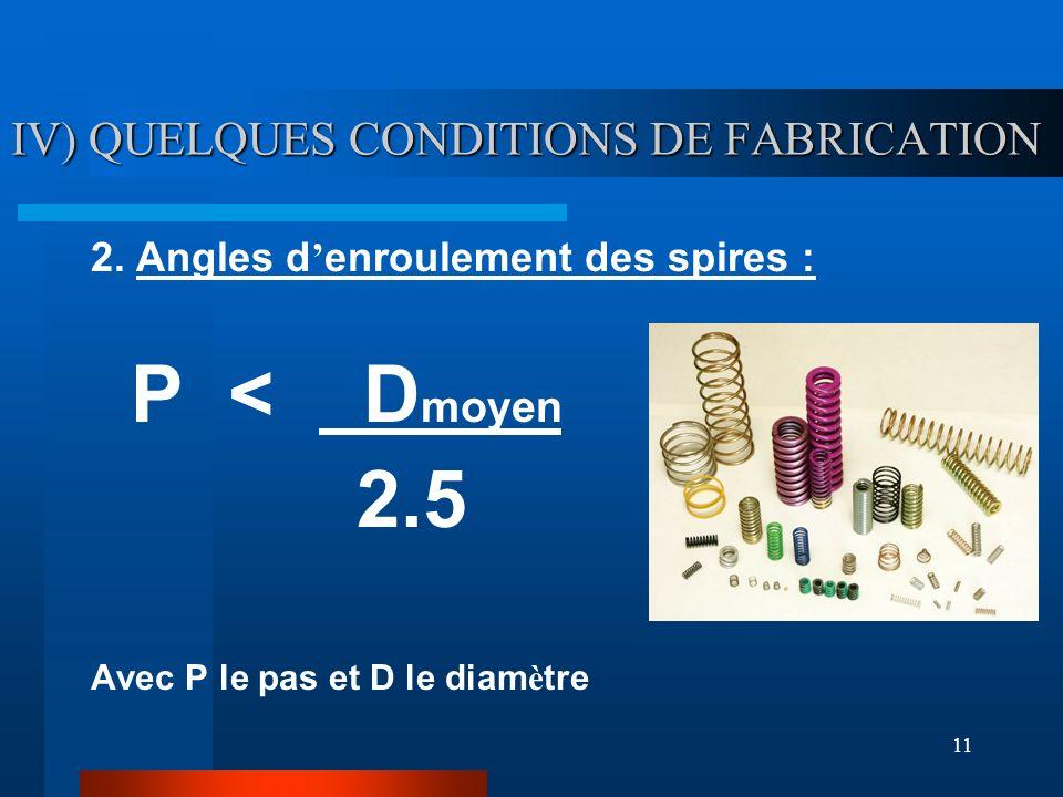 11 IV) QUELQUES CONDITIONS DE FABRICATION 2. Angles d enroulement des spires : P < D moyen 2.5 Avec P le pas et D le diam è tre