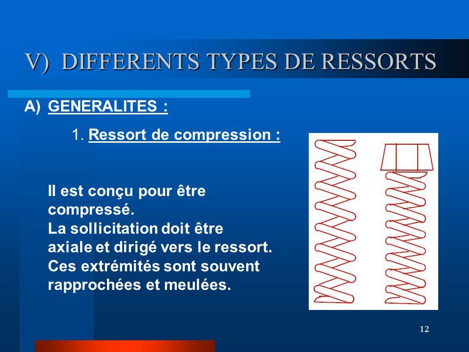 12 V) DIFFERENTS TYPES DE RESSORTS V) DIFFERENTS TYPES DE RESSORTS A)GENERALITES : 1. Ressort de compression : Il est conçu pour être compressé. La so