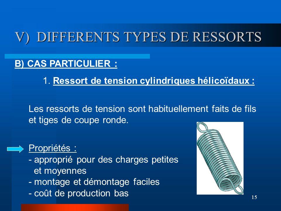 15 V) DIFFERENTS TYPES DE RESSORTS V) DIFFERENTS TYPES DE RESSORTS B) CAS PARTICULIER : 1. Ressort de tension cylindriques hélicoïdaux : Les ressorts