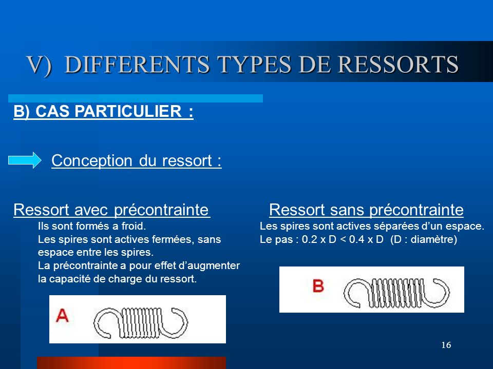 16 V) DIFFERENTS TYPES DE RESSORTS V) DIFFERENTS TYPES DE RESSORTS B) CAS PARTICULIER : Conception du ressort : Ressort avec précontrainte Ressort san