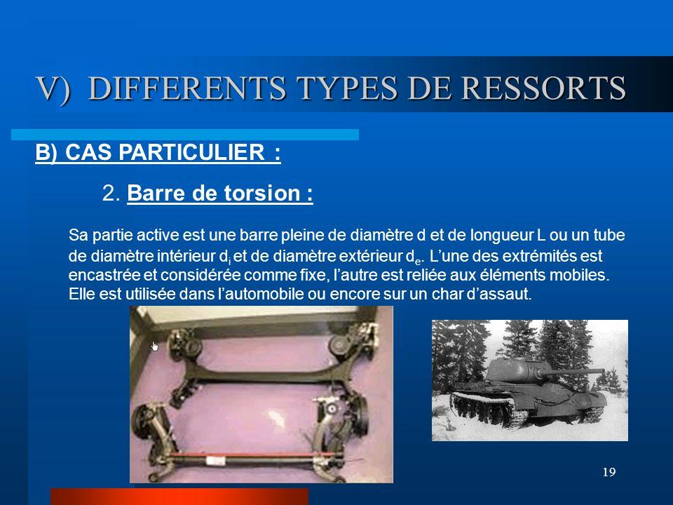 19 V) DIFFERENTS TYPES DE RESSORTS V) DIFFERENTS TYPES DE RESSORTS B) CAS PARTICULIER : 2. Barre de torsion : Sa partie active est une barre pleine de