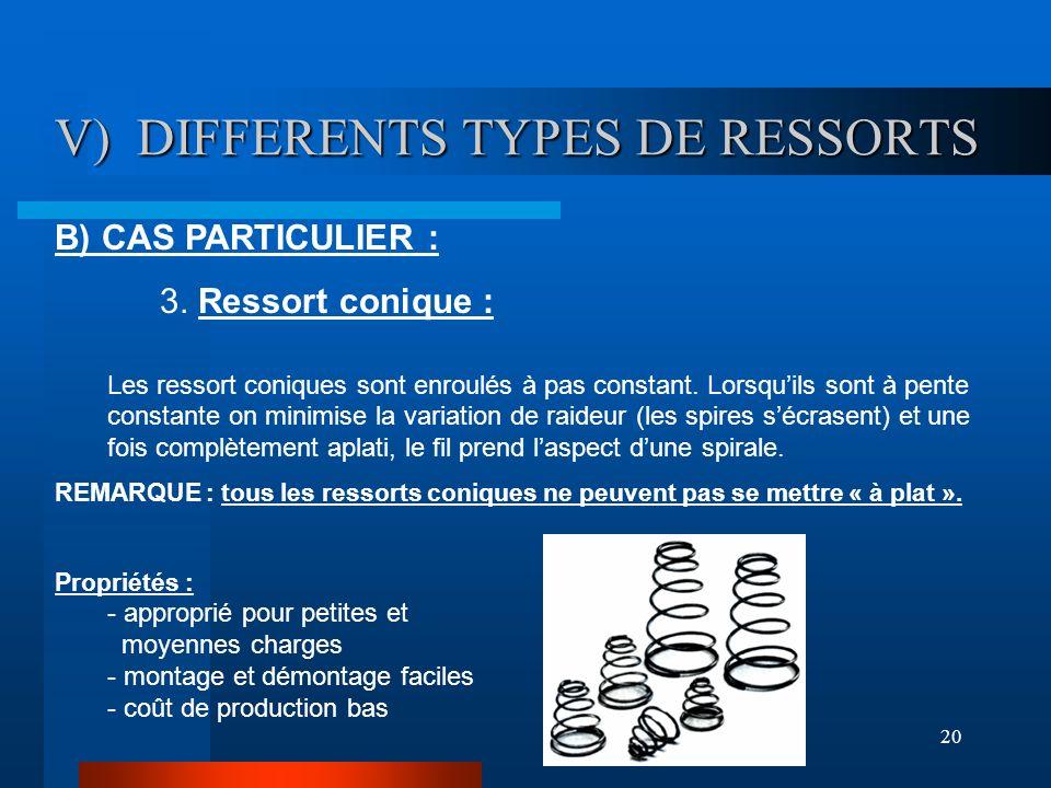 20 V) DIFFERENTS TYPES DE RESSORTS V) DIFFERENTS TYPES DE RESSORTS B) CAS PARTICULIER : 3. Ressort conique : Les ressort coniques sont enroulés à pas