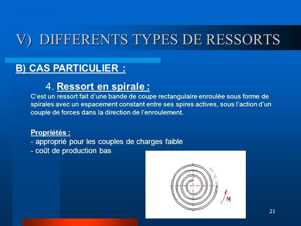 21 V) DIFFERENTS TYPES DE RESSORTS V) DIFFERENTS TYPES DE RESSORTS B) CAS PARTICULIER : 4. Ressort en spirale : Cest un ressort fait dune bande de cou