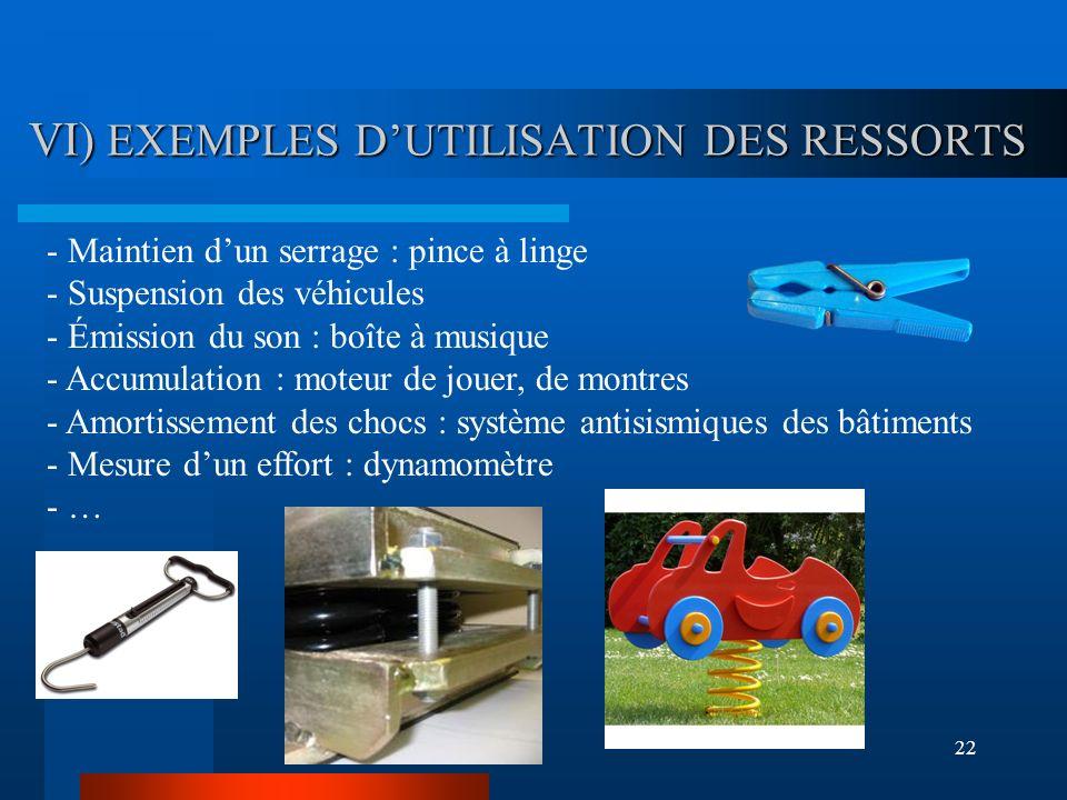 22 VI) EXEMPLES DUTILISATION DES RESSORTS - Maintien dun serrage : pince à linge - Suspension des véhicules - Émission du son : boîte à musique - Accu