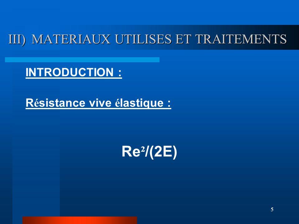 5 III) MATERIAUX UTILISES ET TRAITEMENTS INTRODUCTION : R é sistance vive é lastique : Re ² /(2E)