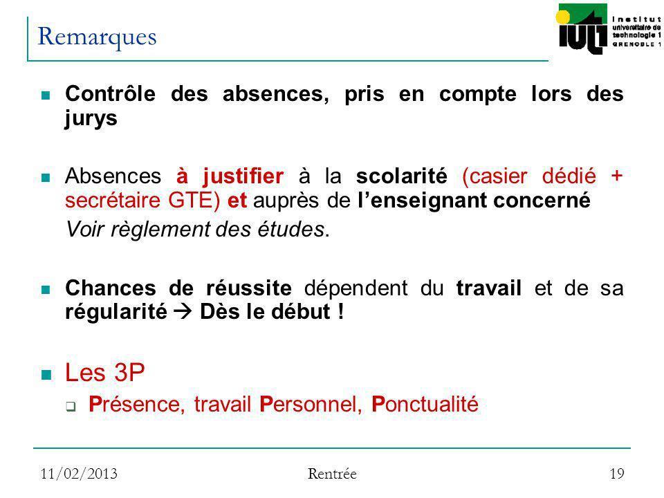 11/02/2013 Rentrée 19 Remarques Contrôle des absences, pris en compte lors des jurys Absences à justifier à la scolarité (casier dédié + secrétaire GT