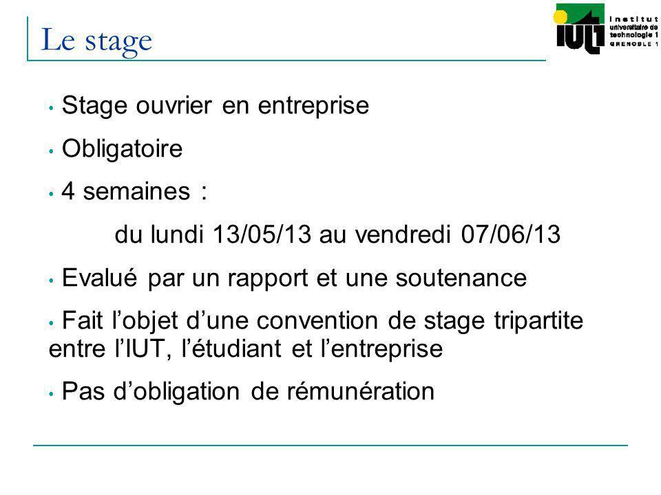Le stage Stage ouvrier en entreprise Obligatoire 4 semaines : du lundi 13/05/13 au vendredi 07/06/13 Evalué par un rapport et une soutenance Fait lobj