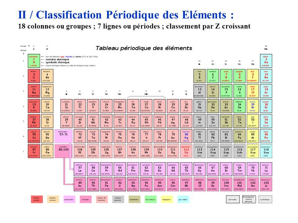 II / Classification Périodique des Eléments : 18 colonnes ou groupes ; 7 lignes ou périodes ; classement par Z croissant