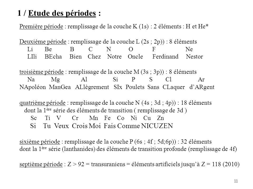 11 1 / Etude des périodes : Première période : remplissage de la couche K (1s) : 2 éléments : H et He* Deuxième période : remplissage de la couche L (2s ; 2p)) : 8 éléments Li Be B C N O F Ne LIli BEcha Bien Chez Notre Oncle Ferdinand Nestor troisième période : remplissage de la couche M (3s ; 3p)) : 8 éléments Na Mg Al Si P S Cl Ar NApoléon ManGea ALlègrement SIx Poulets Sans CLaquer dARgent quatrième période : remplissage de la couche N (4s ; 3d ; 4p)) : 18 éléments dont la 1 ère série des éléments de transition ( remplissage de 3d ) Sc Ti V Cr Mn Fe Co Ni Cu Zn Si Tu Veux Crois Moi Fais Comme NICUZEN sixième période : remplissage de la couche P (6s ; 4f ; 5d;6p)) : 32 éléments dont la 1 ère série (lanthanides) des éléments de transition profonde (remplissage de 4f) septième période : Z > 92 = transuraniens = éléments artificiels jusquà Z = 118 (2010)