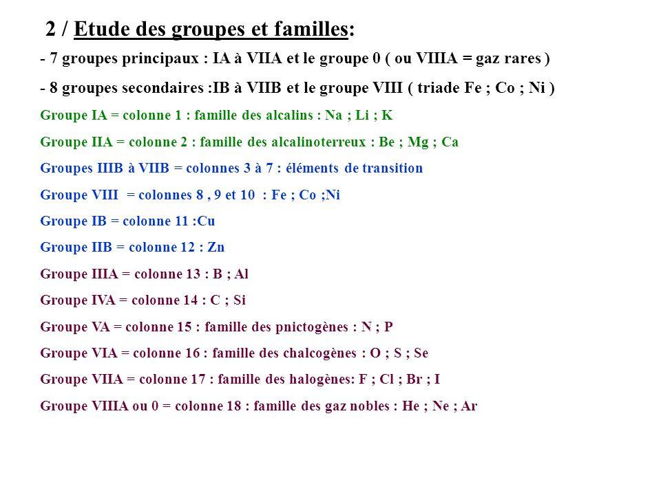 2 / Etude des groupes et familles: - 7 groupes principaux : IA à VIIA et le groupe 0 ( ou VIIIA = gaz rares ) - 8 groupes secondaires :IB à VIIB et le groupe VIII ( triade Fe ; Co ; Ni ) Groupe IA = colonne 1 : famille des alcalins : Na ; Li ; K Groupe IIA = colonne 2 : famille des alcalinoterreux : Be ; Mg ; Ca Groupes IIIB à VIIB = colonnes 3 à 7 : éléments de transition Groupe VIII = colonnes 8, 9 et 10 : Fe ; Co ;Ni Groupe IB = colonne 11 :Cu Groupe IIB = colonne 12 : Zn Groupe IIIA = colonne 13 : B ; Al Groupe IVA = colonne 14 : C ; Si Groupe VA = colonne 15 : famille des pnictogènes : N ; P Groupe VIA = colonne 16 : famille des chalcogènes : O ; S ; Se Groupe VIIA = colonne 17 : famille des halogènes: F ; Cl ; Br ; I Groupe VIIIA ou 0 = colonne 18 : famille des gaz nobles : He ; Ne ; Ar