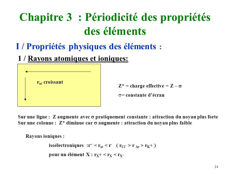 14 Chapitre 3 : Périodicité des propriétés des éléments I / Propriétés physiques des éléments : 1 / Rayons atomiques et ioniques: r at croissant Z* = charge effective = Z – = constante décran Sur une ligne : Z augmente avec pratiquement constante : attraction du noyau plus forte Sur une colonne : Z* diminue car augmente : attraction du noyau plus faible Rayons ioniques : isoélectroniques :r + r Ar > r K + ) pour un élément X : r X + < r X < r X -