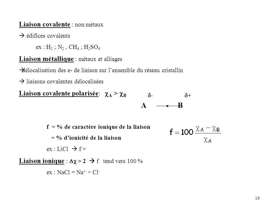 19 Liaison covalente : non métaux édifices covalents ex : H 2 ; N 2, CH 4 ; H 2 SO 4 Liaison métallique : métaux et alliages délocalisation des e- de liaison sur lensemble du réseau cristallin liaisons covalentes délocalisées Liaison covalente polarisée : A > B f = % de caractère ionique de la liaison = % dionicité de la liaison ex : LiCl f = Liaison ionique : > 2 f tend vers 100 % ex : NaCl = Na + + Cl - AB - +
