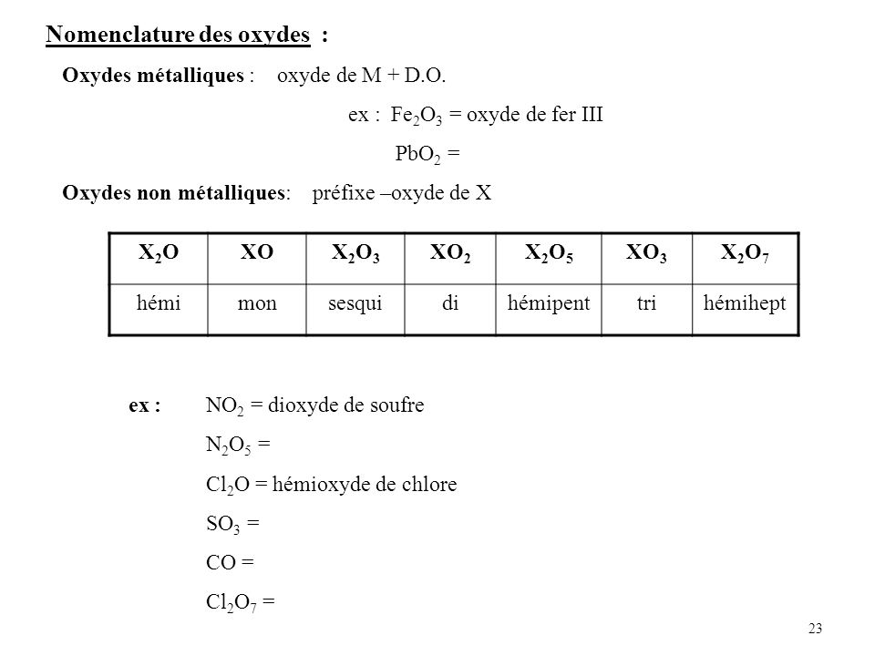 23 Nomenclature des oxydes : Oxydes métalliques : oxyde de M + D.O.