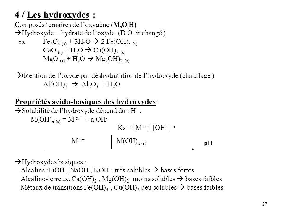 27 4 / Les hydroxydes : Composés ternaires de loxygène (M,O, H) Hydroxyde = hydrate de loxyde (D.O.