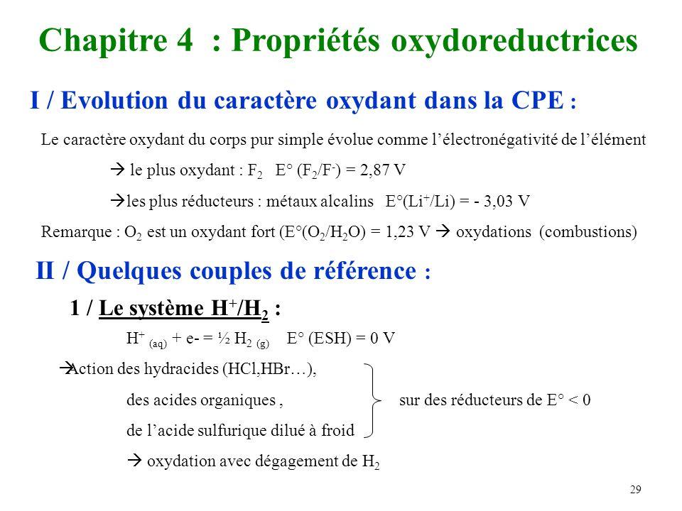 29 Chapitre 4 : Propriétés oxydoreductrices I / Evolution du caractère oxydant dans la CPE : Le caractère oxydant du corps pur simple évolue comme lélectronégativité de lélément le plus oxydant : F 2 E° (F 2 /F - ) = 2,87 V les plus réducteurs : métaux alcalins E°(Li + /Li) = - 3,03 V Remarque : O 2 est un oxydant fort (E°(O 2 /H 2 O) = 1,23 V oxydations (combustions) II / Quelques couples de référence : 1 / Le système H + /H 2 : H + (aq) + e- = ½ H 2 (g) E° (ESH) = 0 V Action des hydracides (HCl,HBr…), des acides organiques, sur des réducteurs de E° < 0 de lacide sulfurique dilué à froid oxydation avec dégagement de H 2