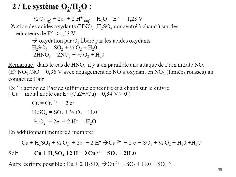 30 2 / Le système O 2 /H 2 O : ½ O 2 (g) + 2e- + 2 H + (aq) = H 2 O E° = 1,23 V Action des acides oxydants (HNO 3,H 2 SO 4 concentré à chaud ) sur des réducteurs de E° < 1,23 V oxydation par O 2 libéré par les acides oxydants H 2 SO 4 = SO 2 + ½ O 2 + H 2 0 2HNO 3 = 2NO 2 + ½ O 2 + H 2 0 Remarque : dans le cas de HNO 3 il y a en parallèle une attaque de lion nitrate NO 3 - (E° NO 3 - /NO = 0,96 V avec dégagement de NO soxydant en NO 2 (fumées rousses) au contact de lair Ex 1 : action de lacide sulfurique concentré et à chaud sur le cuivre ( Cu = métal noble car E° (Cu2+/Cu) = 0,34 V > 0 ) Cu = Cu 2+ + 2 e - H 2 SO 4 = SO 2 + ½ O 2 + H 2 0 ½ O 2 + 2e- + 2 H + = H 2 O En additionnant membre à membre: Cu + H 2 SO 4 + ½ O 2 + 2e- + 2 H + Cu 2+ + 2 e - + SO 2 + ½ O 2 + H 2 0 +H 2 O Soit Cu + H 2 SO 4 +2 H + Cu 2+ + SO 2 + 2H 2 0 Autre écriture possible : Cu + 2 H 2 SO 4 Cu 2+ + SO 2 + H 2 0 + SO 4 2-