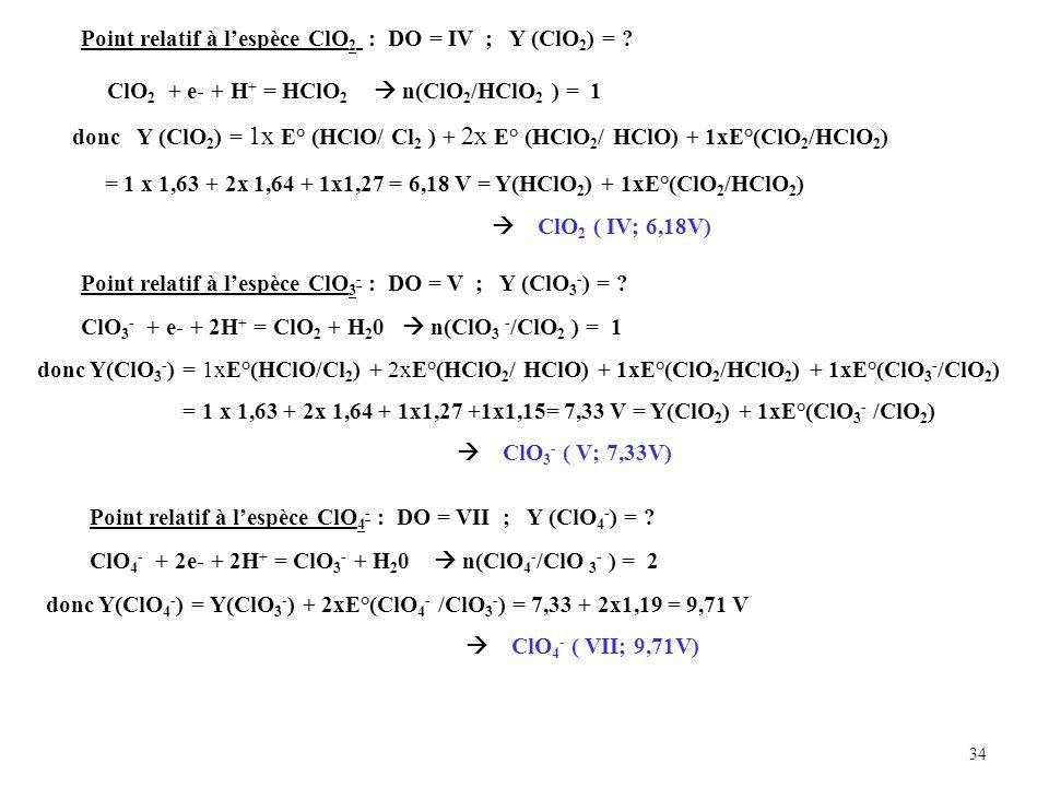 34 Point relatif à lespèce ClO 3 - : DO = V ; Y (ClO 3 - ) = .