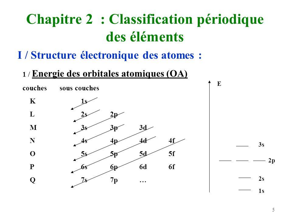 5 Chapitre 2 : Classification périodique des éléments 1 / Energie des orbitales atomiques (OA) couches sous couches K1s L2s2p M3s3p3d N4s4p4d4f O5s5p5d5f P6s6p6d6f Q7s7p… E 1s 2s 2p 3s I / Structure électronique des atomes :