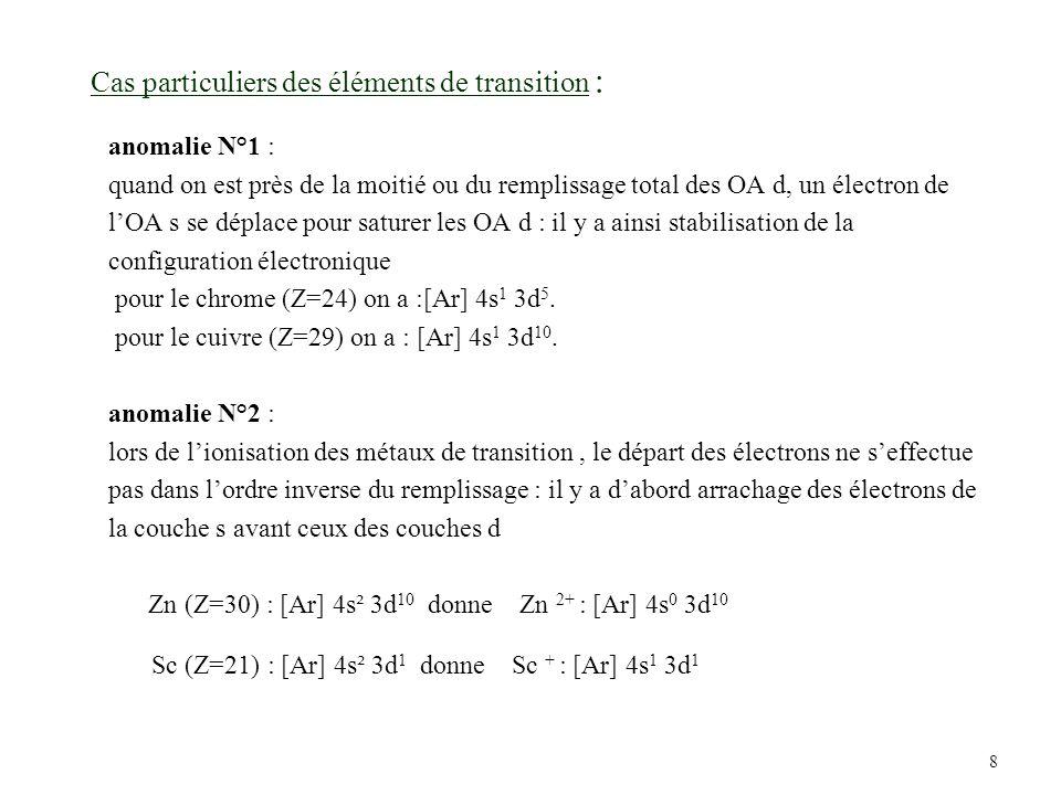 8 Cas particuliers des éléments de transition : anomalie N°1 : quand on est près de la moitié ou du remplissage total des OA d, un électron de lOA s se déplace pour saturer les OA d : il y a ainsi stabilisation de la configuration électronique pour le chrome (Z=24) on a :[Ar] 4s 1 3d 5.