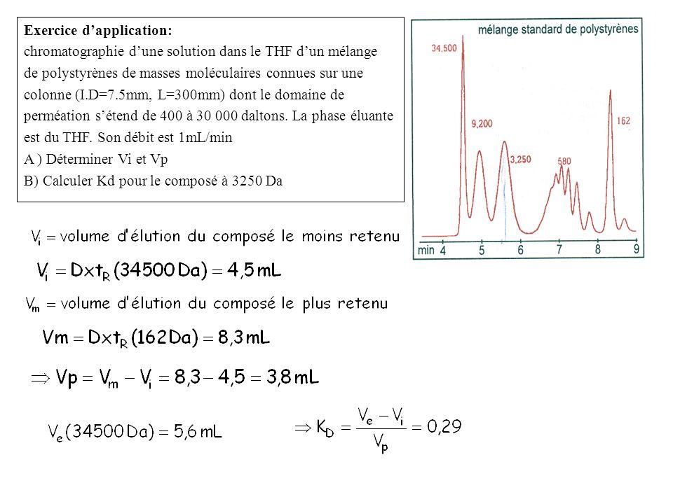 Exercice dapplication: chromatographie dune solution dans le THF dun mélange de polystyrènes de masses moléculaires connues sur une colonne (I.D=7.5mm