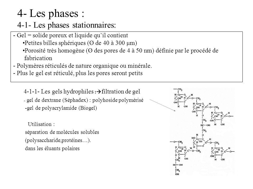 4-1-2- Les gels hydrophobes : perméation de gel - gel de polystyrène – divinylbenzène (Styragel) Utilisation : séparation de molécules peu polaires ou apolaires (lipides, polymères synthètiques …) La phase mobile utilisée est apolaire 4-1-3-Domaine de perméation des gels : Une phase stationnaire présente une masse inférieure et une masse supérieure pas de séparation possible en dessous et au dessus de ces masses pour M< M inf, les molécules ont le même coefficient de diffusion K D = 1.