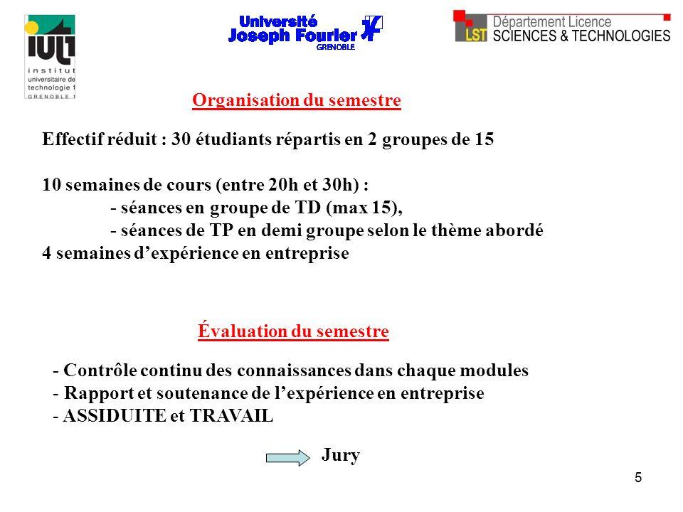 5 Effectif réduit : 30 étudiants répartis en 2 groupes de 15 10 semaines de cours (entre 20h et 30h) : - séances en groupe de TD (max 15), - séances d