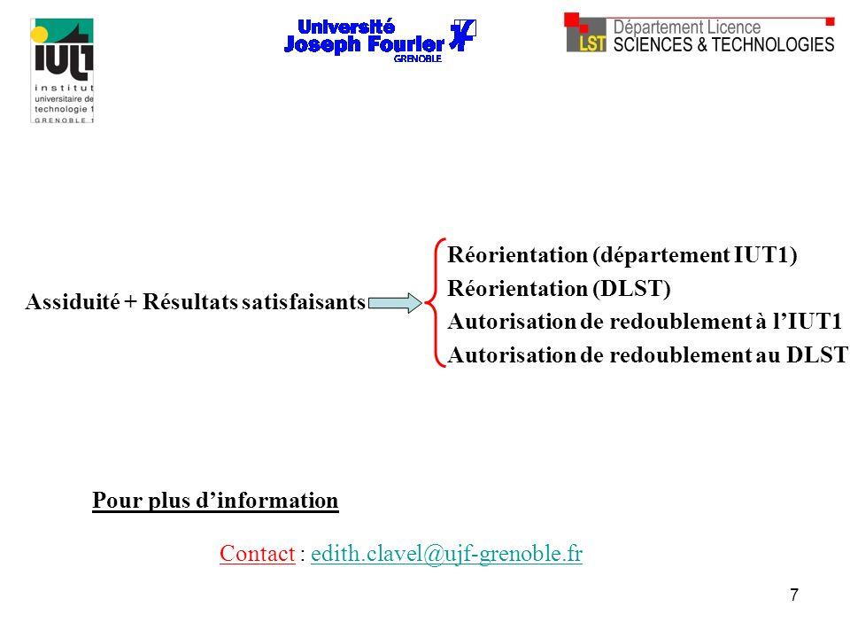 7 Contact : edith.clavel@ujf-grenoble.fredith.clavel@ujf-grenoble.fr Pour plus dinformation Assiduité + Résultats satisfaisants Réorientation (départe
