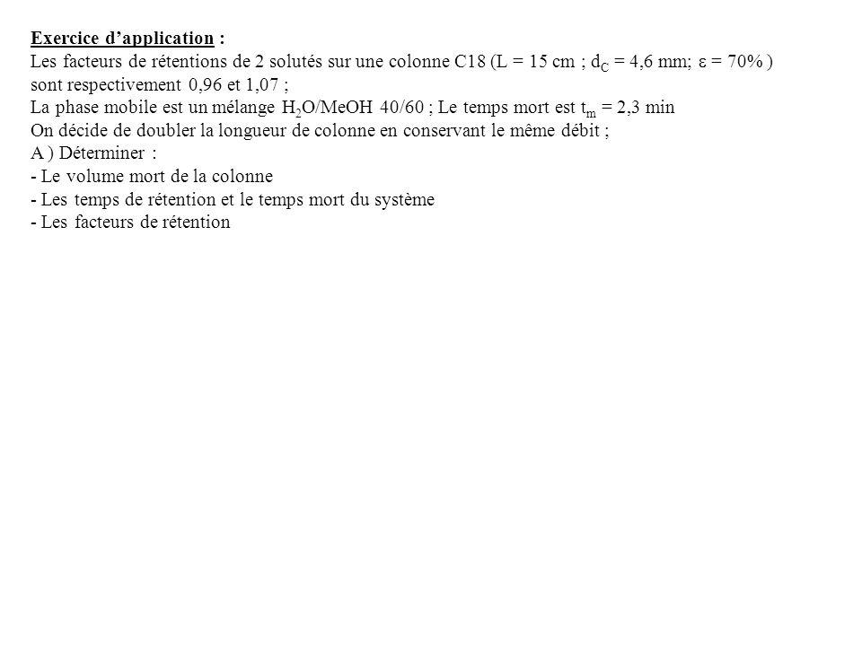 Exercice dapplication : Les facteurs de rétentions de 2 solutés sur une colonne C18 (L = 15 cm ; d C = 4,6 mm; = 70% ) sont respectivement 0,96 et 1,0