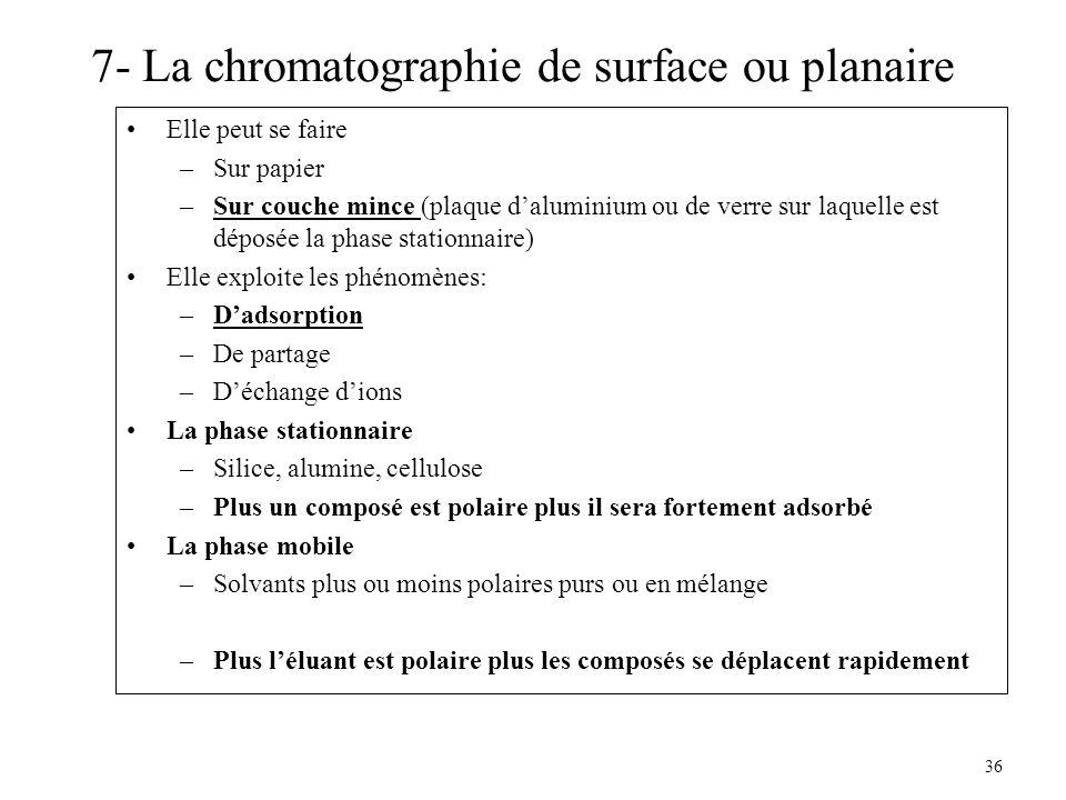 7- La chromatographie de surface ou planaire Elle peut se faire –Sur papier –Sur couche mince (plaque daluminium ou de verre sur laquelle est déposée