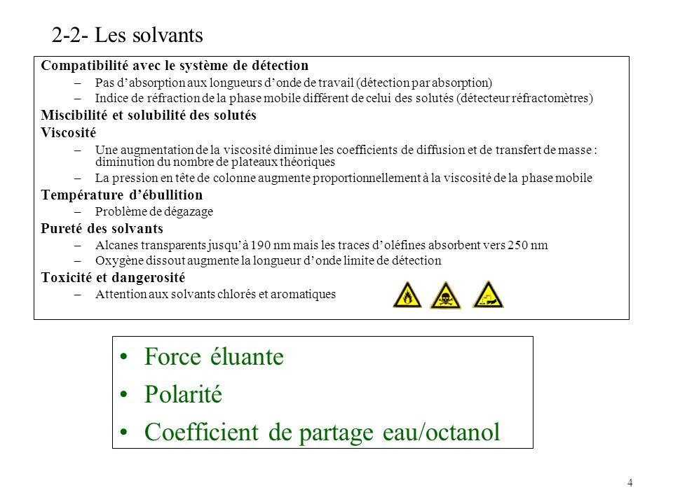 4 2-2- Les solvants Compatibilité avec le système de détection –Pas dabsorption aux longueurs donde de travail (détection par absorption) –Indice de r