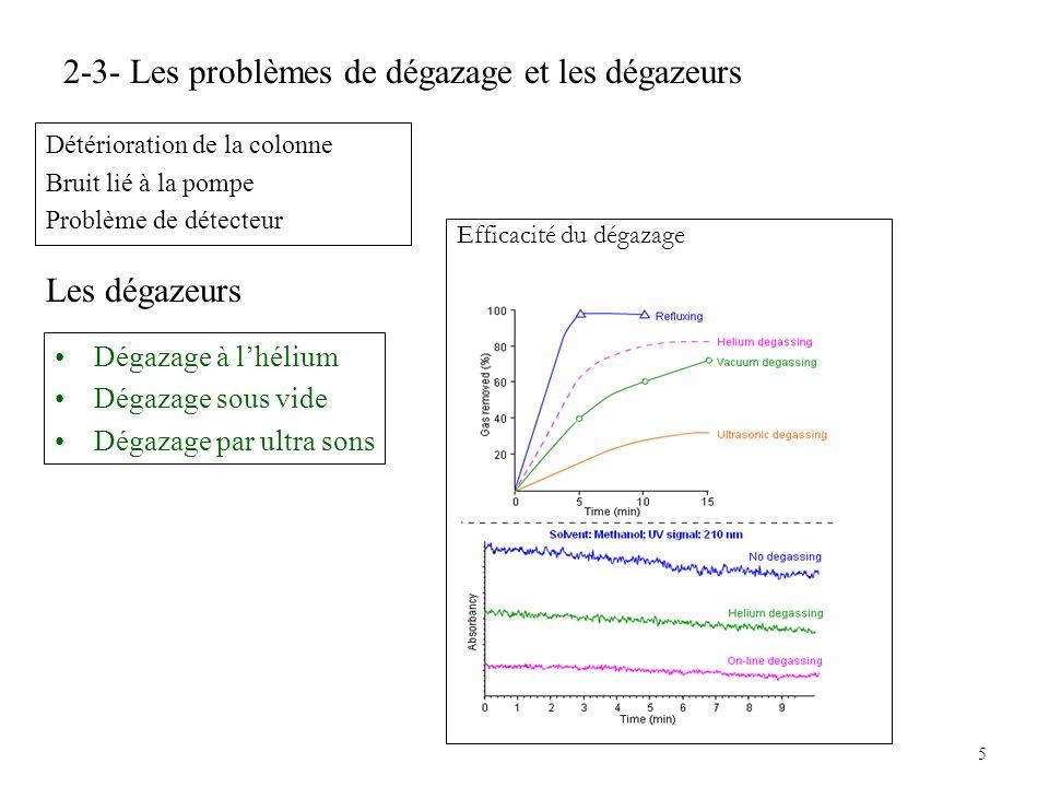 5 2-3- Les problèmes de dégazage et les dégazeurs Détérioration de la colonne Bruit lié à la pompe Problème de détecteur Les dégazeurs Dégazage à lhél