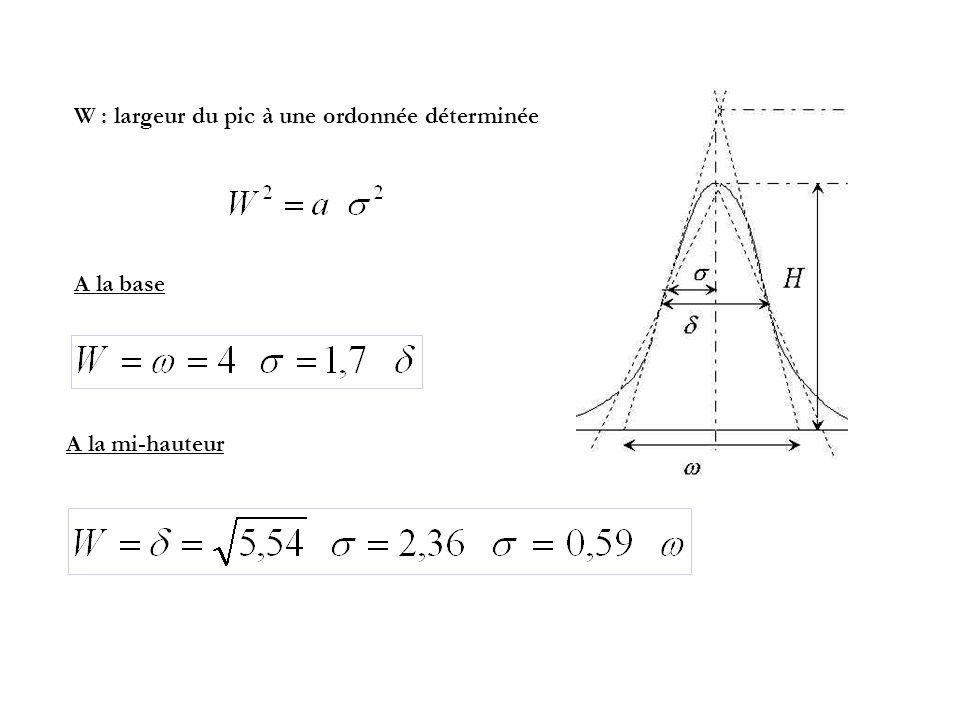 W : largeur du pic à une ordonnée déterminée A la base A la mi-hauteur