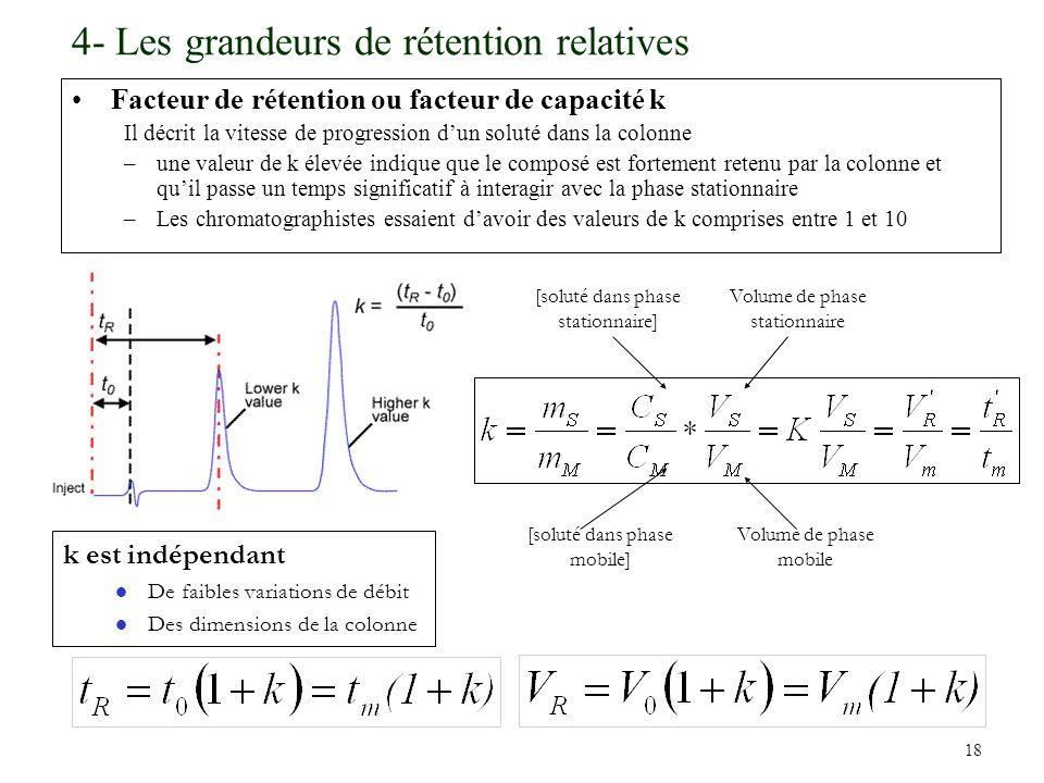 18 4- Les grandeurs de rétention relatives Facteur de rétention ou facteur de capacité k Il décrit la vitesse de progression dun soluté dans la colonn