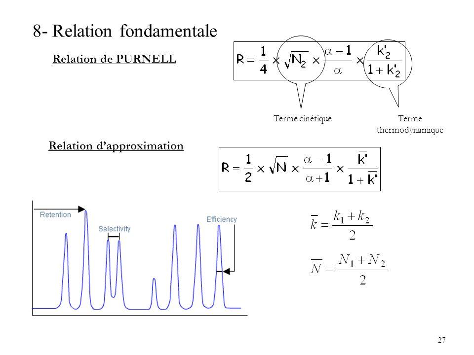 27 8- Relation fondamentale Terme cinétiqueTerme thermodynamique Relation de PURNELL Relation dapproximation