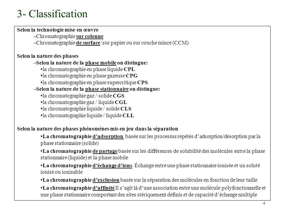 3- Classification Selon la technologie mise en œuvre –Chromatographie sur colonne –Chromatographie de surface :sur papier ou sur couche mince (CCM) Se