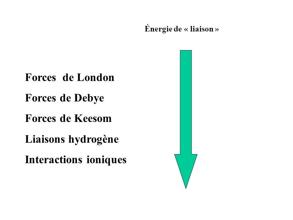 Forces de London Forces de Debye Forces de Keesom Liaisons hydrogène Interactions ioniques Énergie de « liaison »