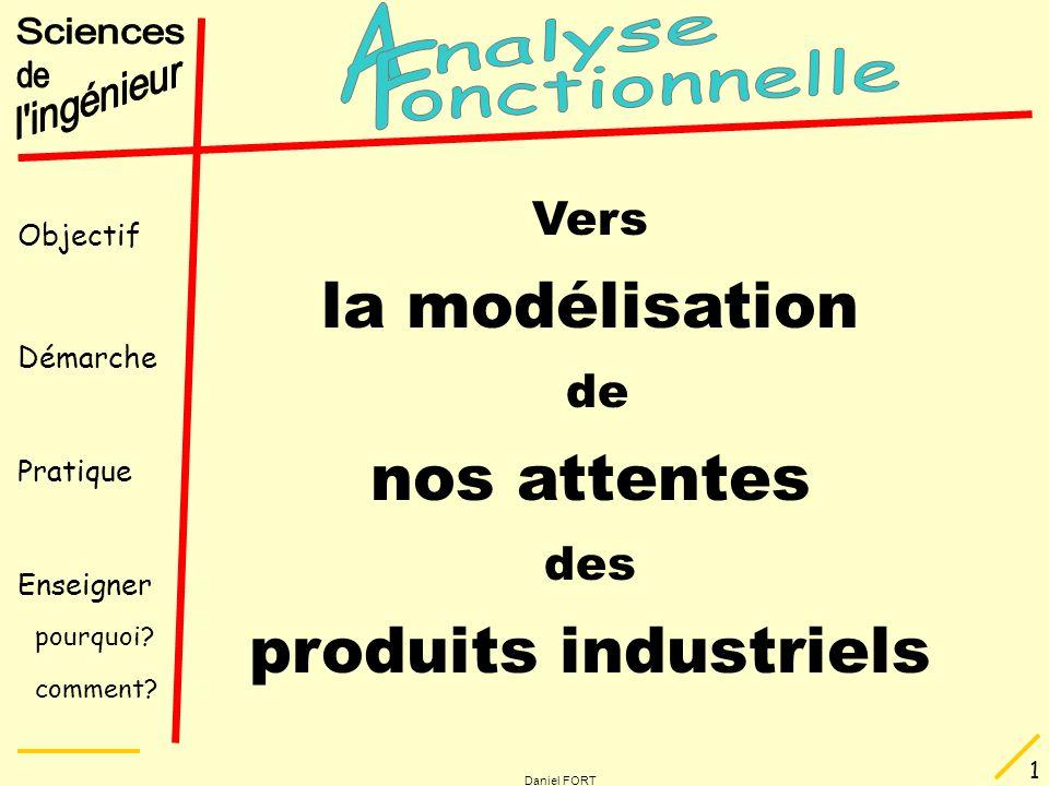 Objectif Démarche Pratique Enseigner pourquoi? comment? Daniel FORT 1 Vers la modélisation de nos attentes des produits industriels