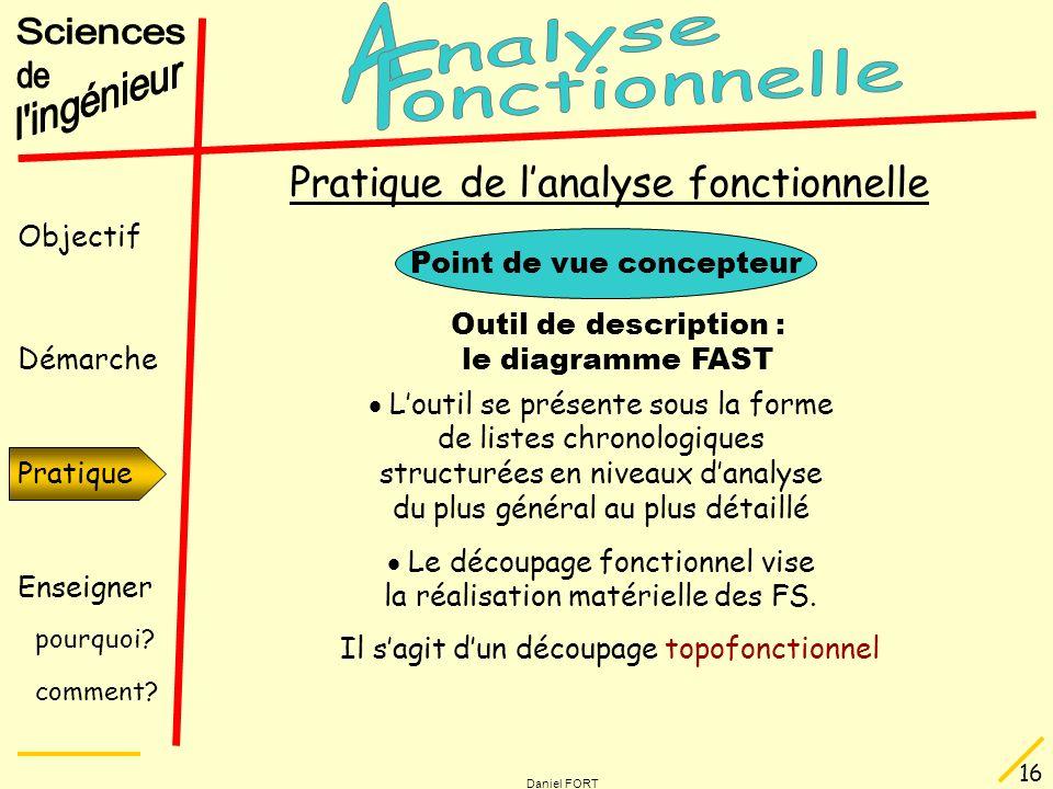 Objectif Démarche Pratique Enseigner pourquoi? comment? Daniel FORT 16 Pratique Point de vue concepteur Pratique de lanalyse fonctionnelle Outil de de