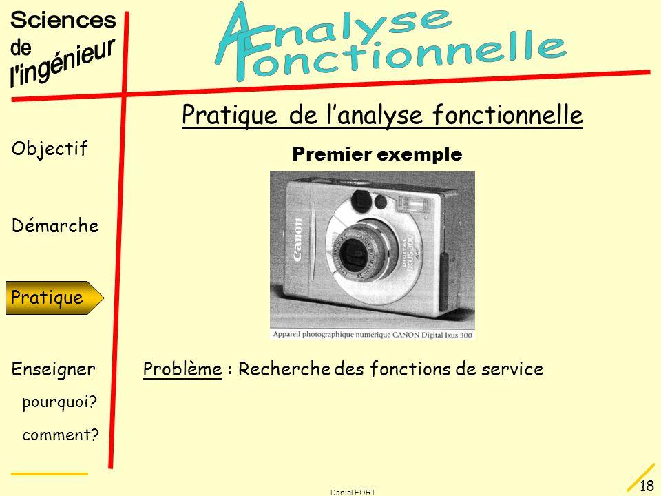Objectif Démarche Pratique Enseigner pourquoi? comment? Daniel FORT 18 Pratique Pratique de lanalyse fonctionnelle Premier exemple Problème : Recherch