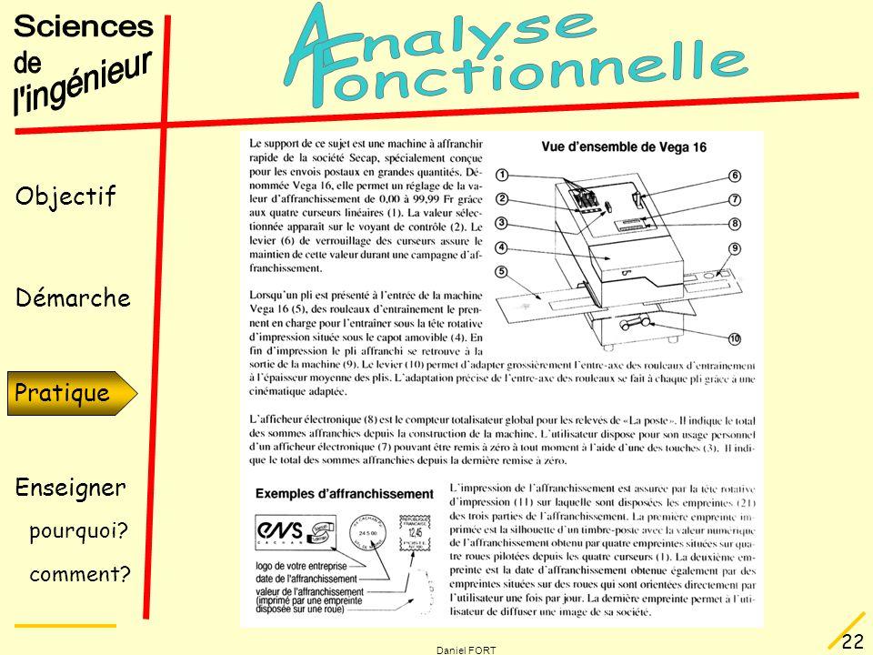 Objectif Démarche Pratique Enseigner pourquoi? comment? Daniel FORT 22 Pratique