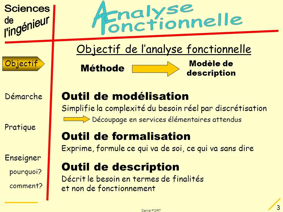Objectif Démarche Pratique Enseigner pourquoi? comment? Daniel FORT 3 Objectif de lanalyse fonctionnelle Méthode Outil de modélisation Modèle de descr
