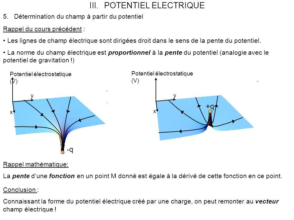 III.POTENTIEL ELECTRIQUE Rappel du cours précédent : Les lignes de champ électrique sont dirigées droit dans le sens de la pente du potentiel.